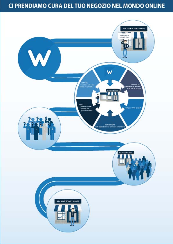 Graphic design infographics