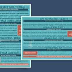Professional creative typo graphic design posters service